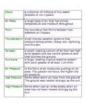 Weather and Climate Vocabulary Matching