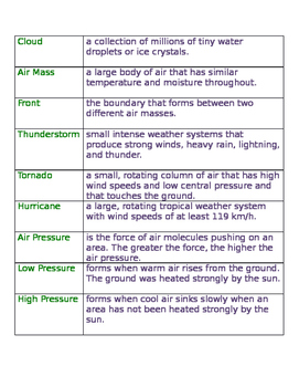 weather and climate vocabulary matching by earth science it rocks. Black Bedroom Furniture Sets. Home Design Ideas