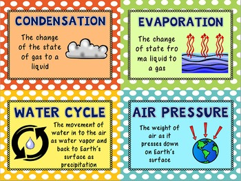 Weather and Climate Word Wall