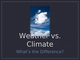Weather and Climate in Arizona