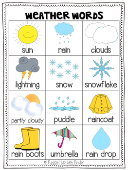 Mini Word Wall - Weather and Clothing