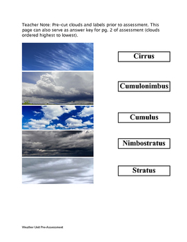Weather and Clouds Assessment