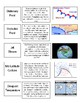 Weather:Forecasting-Blizzard of 2016 CASE STUDY-Multi level and Content Diverse!