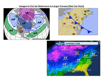 Weather and Forecasting: Why Air Temperature Changes COMBO Activity
