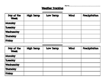 Weather and Precipitation Tracking