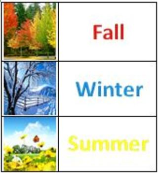 Weather and Seasons Chart