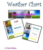 Weather and Seasons Chart