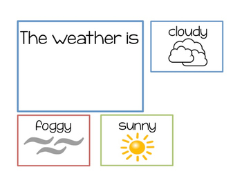 Weather and Temperature Calendar Cards