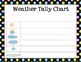 Weather and Temperature Chart for Graphing