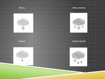 Weather and Temperature in Spanish