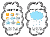 Weather and Water Cycle Vocabulary Cards