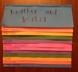 Weather and Water Foldable