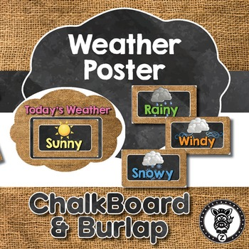Weather cards & display