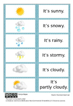 Weather cards - flash cards