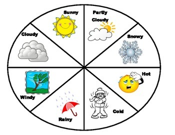Weather chart for preschoolers by teaching by heart tpt