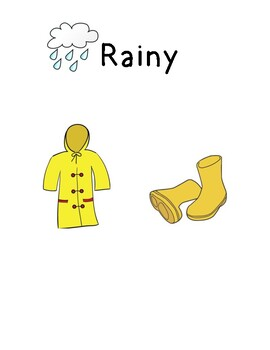 Weather clothing sort/ anchor chart