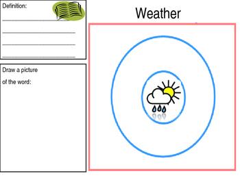 Weather dictionary skills
