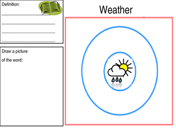 Weather dictionary skills
