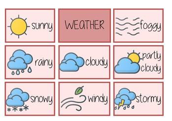 Weather flashcards by theCteacher | Teachers Pay Teachers