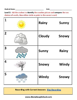 K - 2 Weather for Students with ADD/ADHD