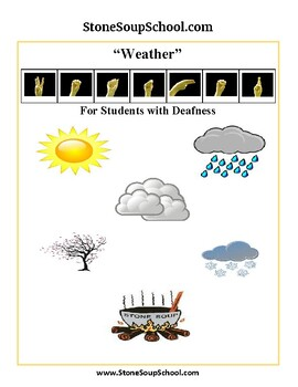 Weather for Students with Deafness