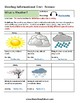 Weather for Kindergarten Students with LD - Learning Disabilities