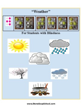 Weather for Students with Blindness