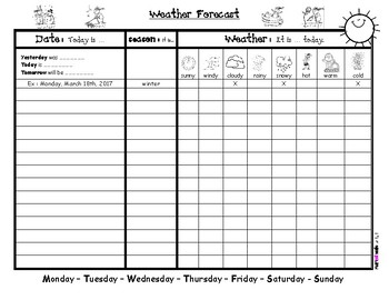 Weather forecast daily routine