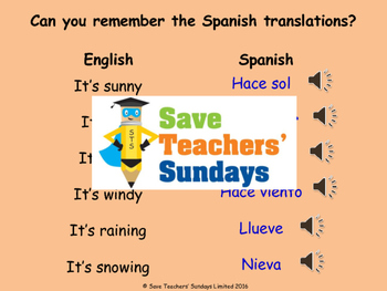 Weather forecasts in Spanish (2 lessons) Plans, PowerPoints (with audio) & More