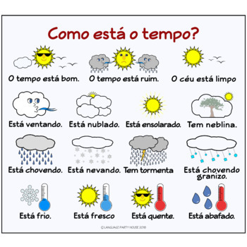 Weather in Portuguese Printables (High Resolution)