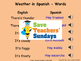 Weather in Spanish Lesson plan, PowerPoint (with audio), Flashcards & Games