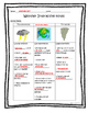Weather interactive notes part 2