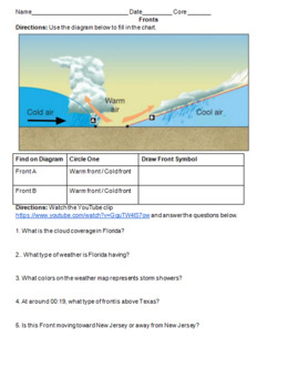 Weather PowerPoint and Review Worksheets (middle school)