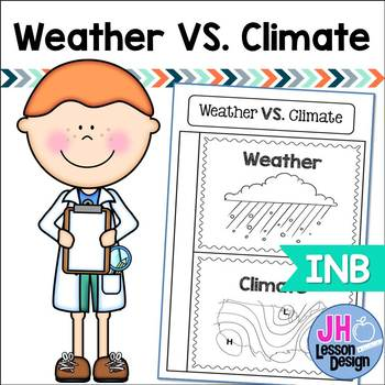 Weather and Climate: Interactive Notebook Activity