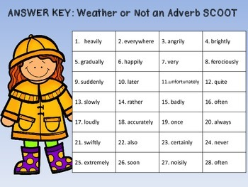 """Weather"" or Not an Adverb SCOOT"