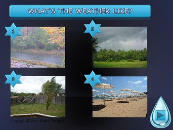 Weather speaking lesson
