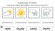 Weather types