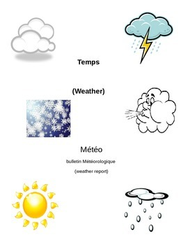 Bilingual (French/English) Weather Unit