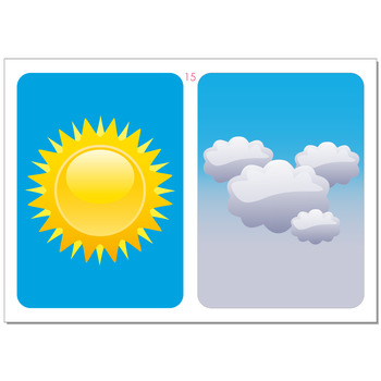 Weather vocabulary flashcards