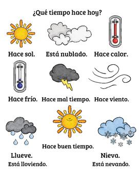 spanish english weather el tiempo poster handout by creaciones gato negro. Black Bedroom Furniture Sets. Home Design Ideas