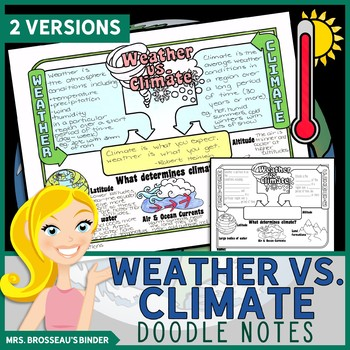 Weather vs. Climate - Climate Change Doodle Notes