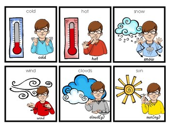 Weather with American Sign Language