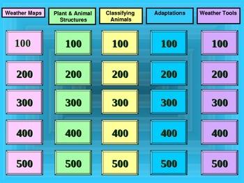 Weather/Animals Jeopardy