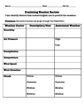 Weather/Clouds Review Notes and Find Someone Who