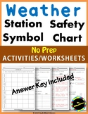 Weather_Station, Safety, Symbols and Chart_NO PREP REVIEW WORKSHEETS