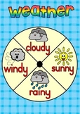 Weather_Wheel_Poster