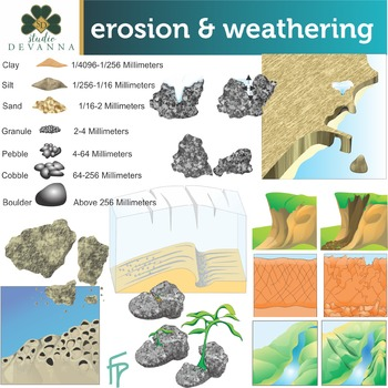 weathering and erosion clip art by studio devanna tpt