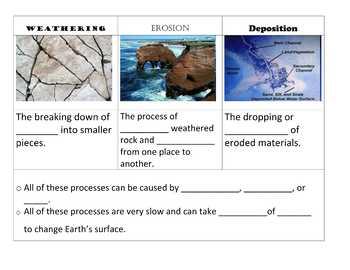 Weathering, Erosion, Deposition