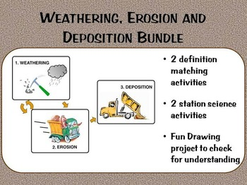 Weathering Erosion Deposition BUNDLE: Definition Matching,