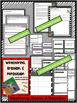 Weathering, Erosion, & Deposition:Complete Lesson Set Bundle (TEKS & NGSS) 4th